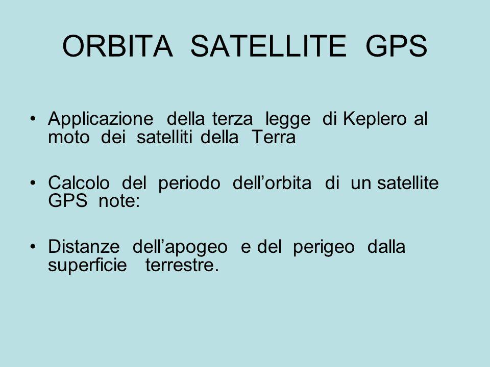 ORBITA SATELLITE GPS Applicazione della terza legge di Keplero al moto dei satelliti della Terra Calcolo del periodo dellorbita di un satellite GPS note: Distanze dellapogeo e del perigeo dalla superficie terrestre.