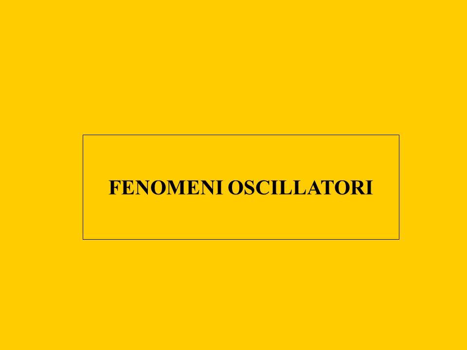 FENOMENI OSCILLATORI