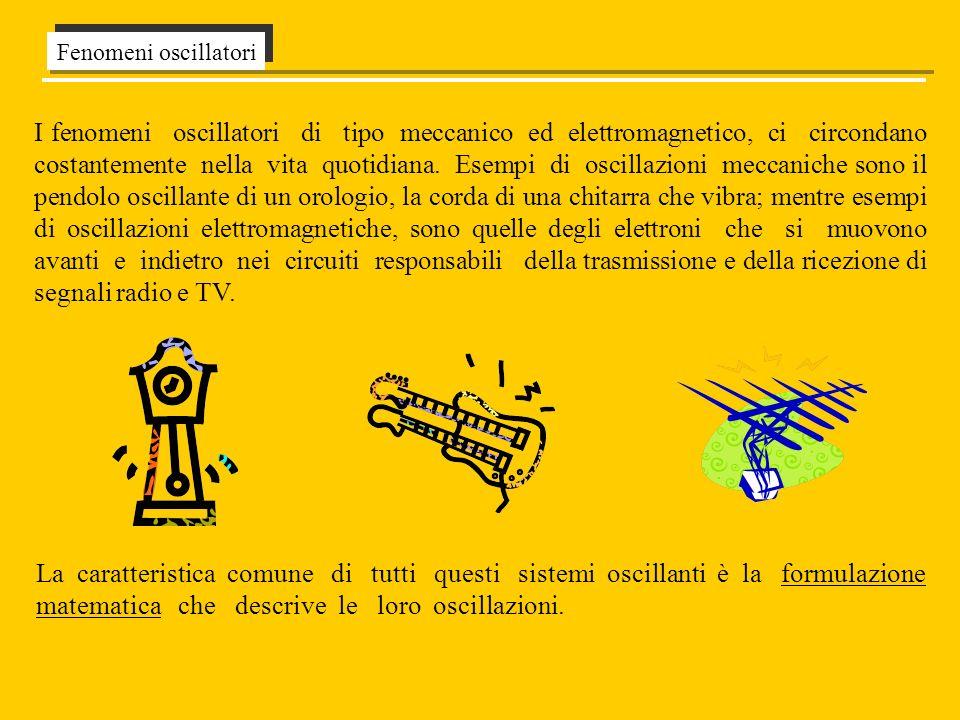 Fenomeni oscillatori I fenomeni oscillatori di tipo meccanico ed elettromagnetico, ci circondano costantemente nella vita quotidiana. Esempi di oscill