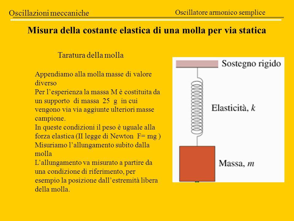 Misura della costante elastica di una molla per via statica Taratura della molla Appendiamo alla molla masse di valore diverso Per lesperienza la mass