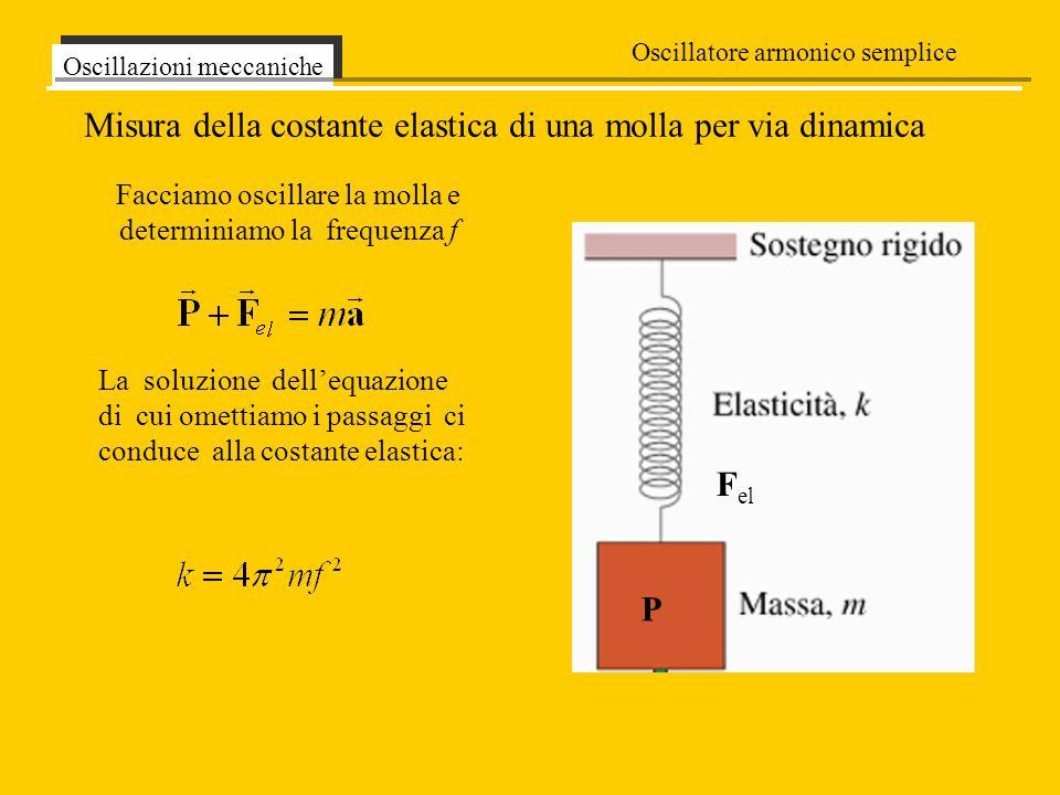 Facciamo oscillare la molla e determiniamo la frequenza f F el P La soluzione dellequazione di cui omettiamo i passaggi ci conduce alla costante elast