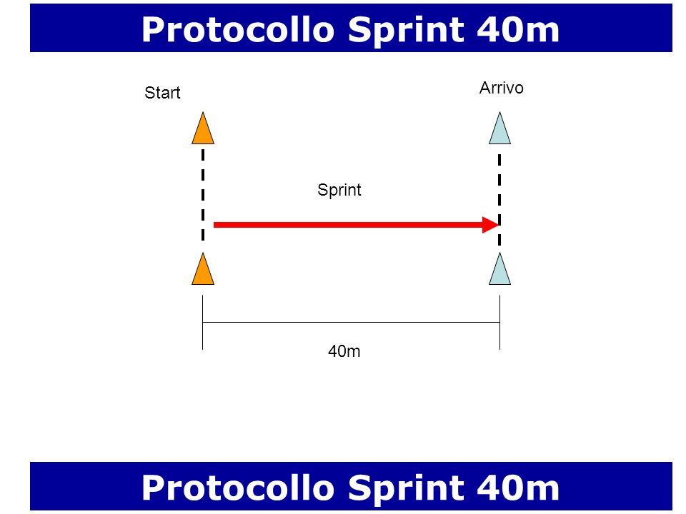 Test Sprint 40 metri: Specifiche Operative Settore Tecnico Arbitrale – Modulo per la Preparazione Atletica Dipartimento per la Metodologia dellAllenamento AIA- Stagione 2013-2014