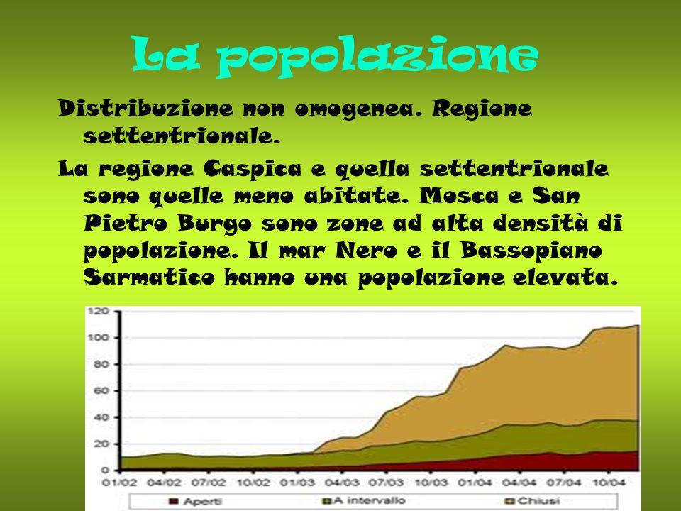 La popolazione Distribuzione non omogenea. Regione settentrionale. La regione Caspica e quella settentrionale sono quelle meno abitate. Mosca e San Pi