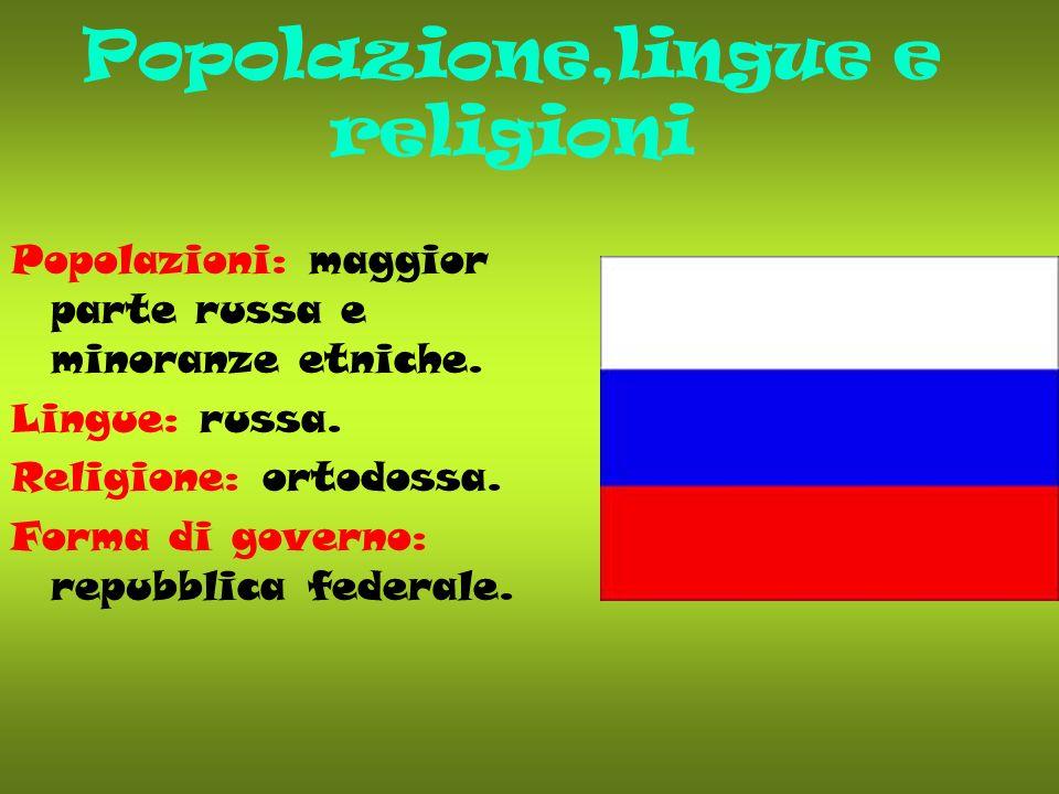 Popolazione,lingue e religioni Popolazioni: maggior parte russa e minoranze etniche. Lingue: russa. Religione: ortodossa. Forma di governo: repubblica