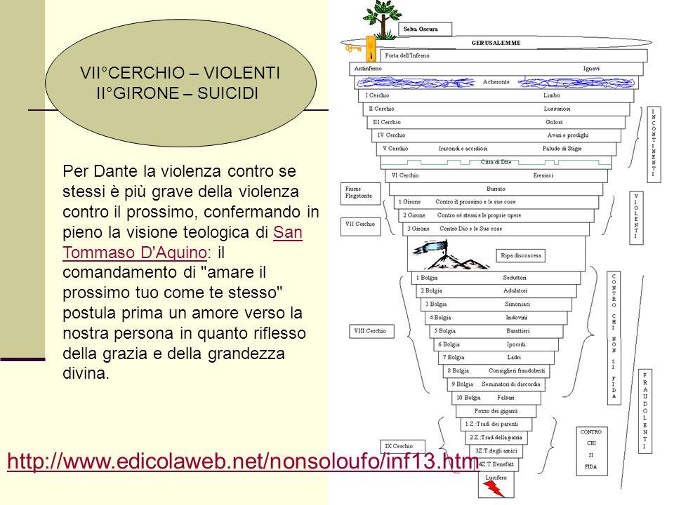 VII°CERCHIO – VIOLENTI II°GIRONE – SUICIDI Per Dante la violenza contro se stessi è più grave della violenza contro il prossimo, confermando in pieno