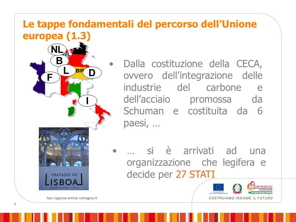 4 Dalla costituzione della CECA, ovvero dellintegrazione delle industrie del carbone e dellacciaio promossa da Schuman e costituita da 6 paesi, … Le t
