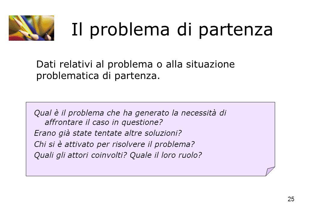 25 Il problema di partenza Qual è il problema che ha generato la necessità di affrontare il caso in questione.