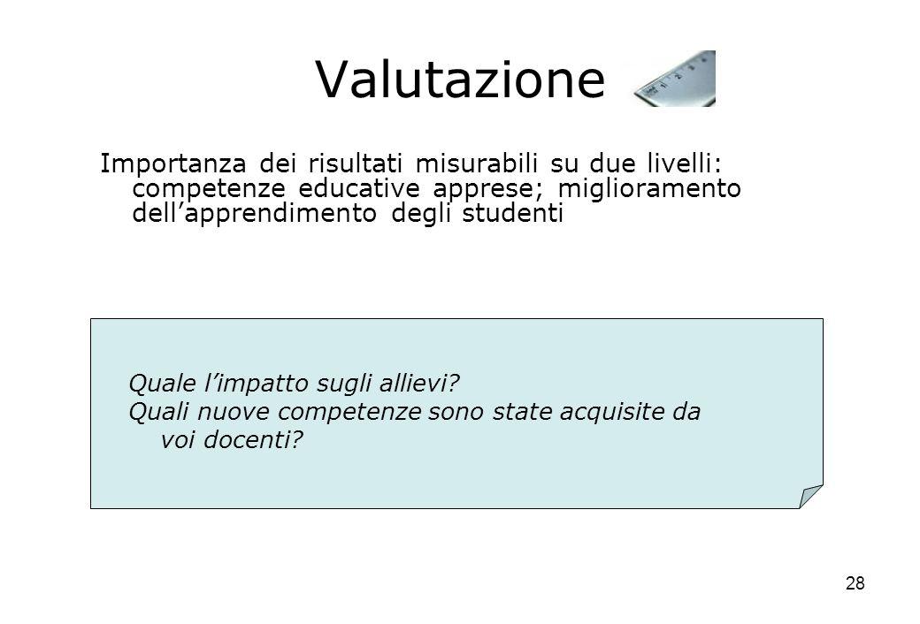 28 Valutazione Importanza dei risultati misurabili su due livelli: competenze educative apprese; miglioramento dellapprendimento degli studenti Quale limpatto sugli allievi.