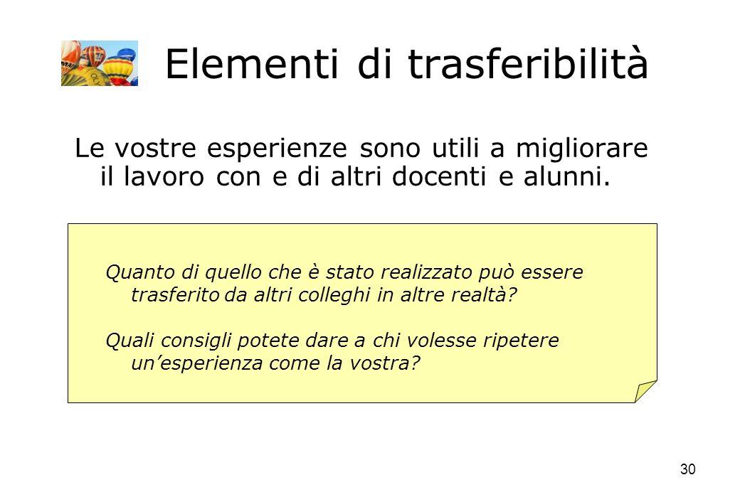 30 Elementi di trasferibilità Le vostre esperienze sono utili a migliorare il lavoro con e di altri docenti e alunni.