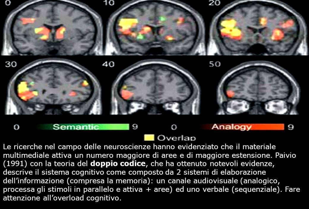 65 Silvia Panzavolta Agenzia Nazionale per lo Sviluppo dellAutonomia Scolastica – ex INDIRE Contatti: s.panzavolta@indire.it Credits: Le immagini sono state tratte da: Dia, www.indire.it/dia Banco de imágenes y sonidos, http://bancoimagenes.isftic.mepsyd.es/ s.panzavolta@indire.itwww.indire.it/dia http://bancoimagenes.isftic.mepsyd.es/ Grazie dellattenzione!