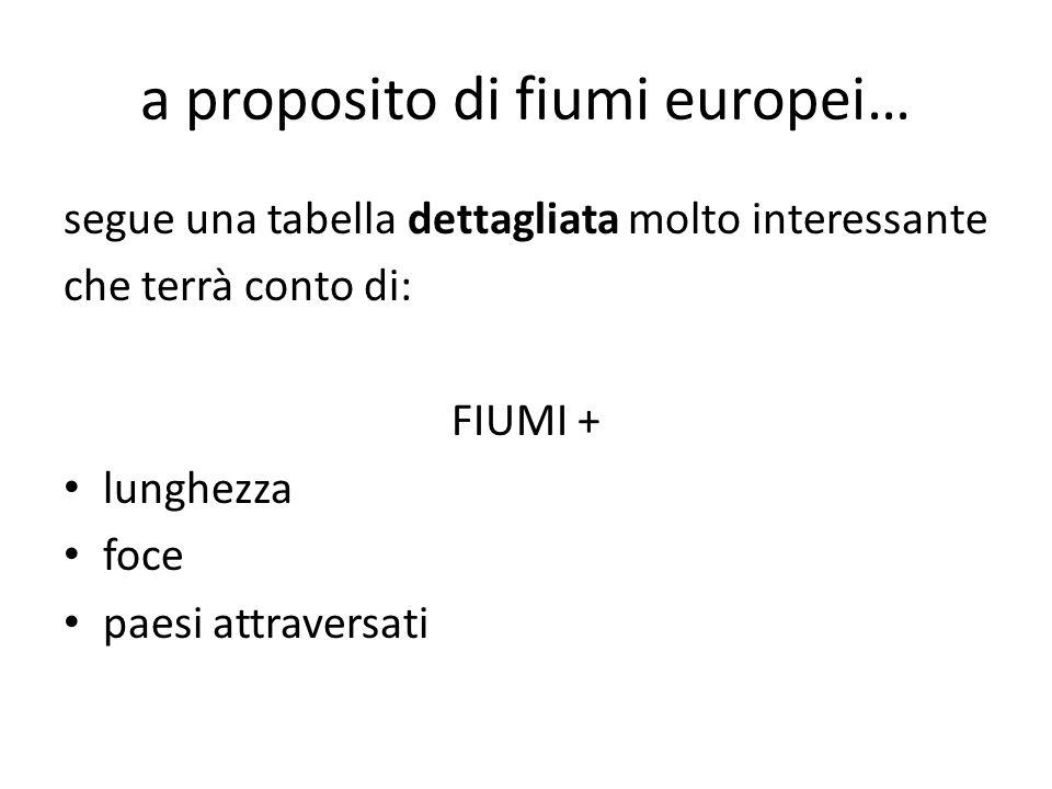 a proposito di fiumi europei… segue una tabella dettagliata molto interessante che terrà conto di: FIUMI + lunghezza foce paesi attraversati
