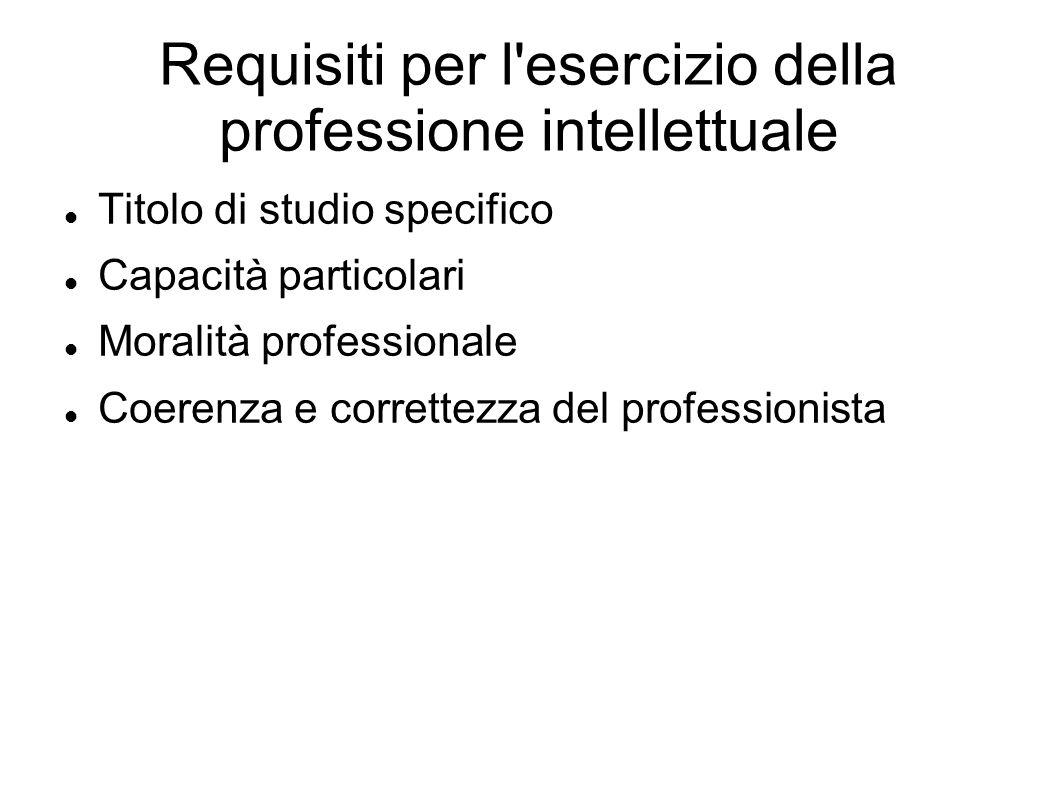 Requisiti per l esercizio della professione intellettuale Titolo di studio specifico Capacità particolari Moralità professionale Coerenza e correttezza del professionista