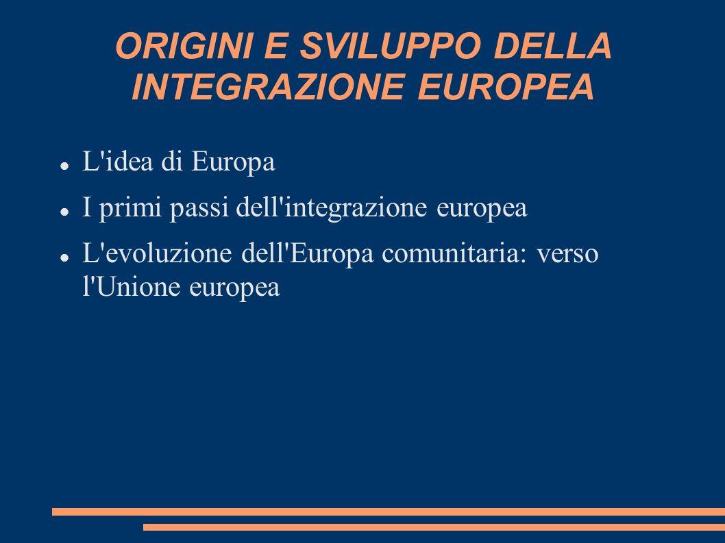 ORIGINI E SVILUPPO DELLA INTEGRAZIONE EUROPEA L'idea di Europa I primi passi dell'integrazione europea L'evoluzione dell'Europa comunitaria: verso l'U