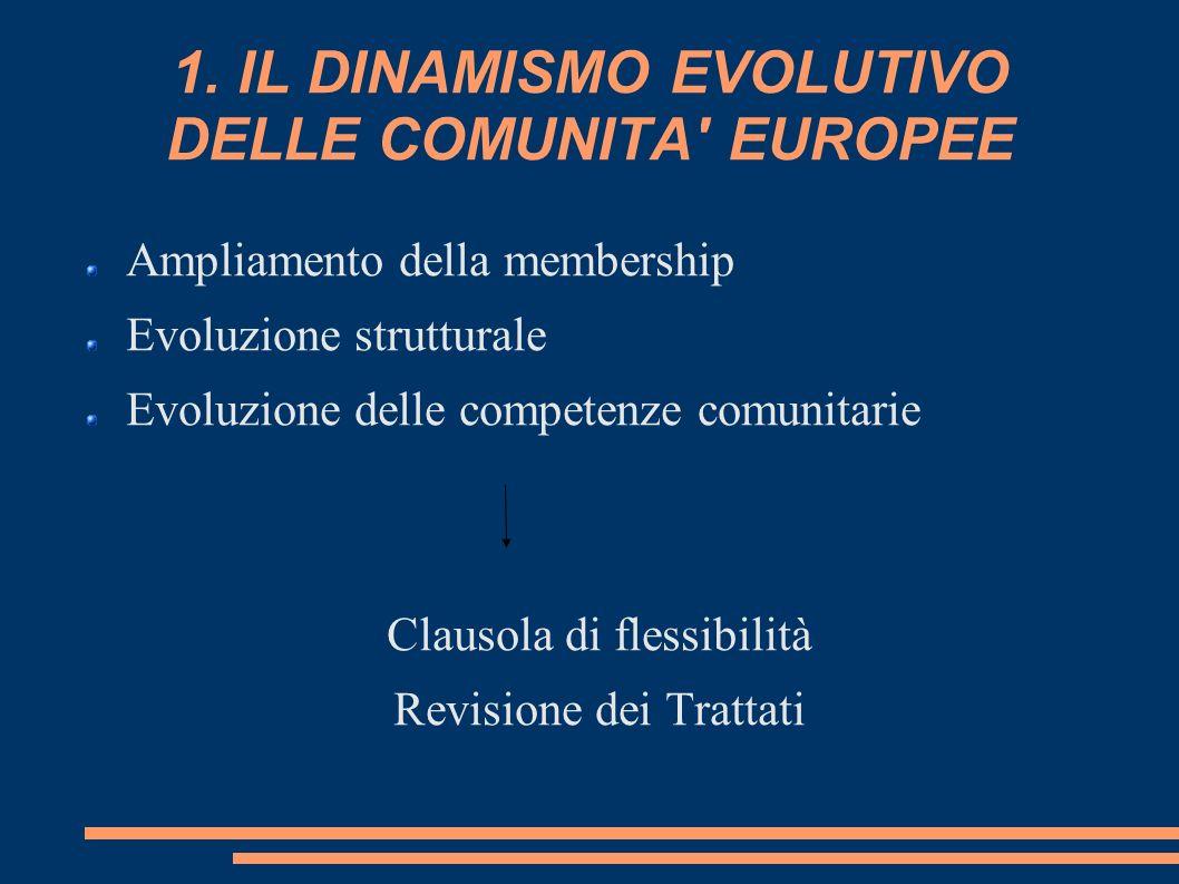 1. IL DINAMISMO EVOLUTIVO DELLE COMUNITA' EUROPEE Ampliamento della membership Evoluzione strutturale Evoluzione delle competenze comunitarie Clausola