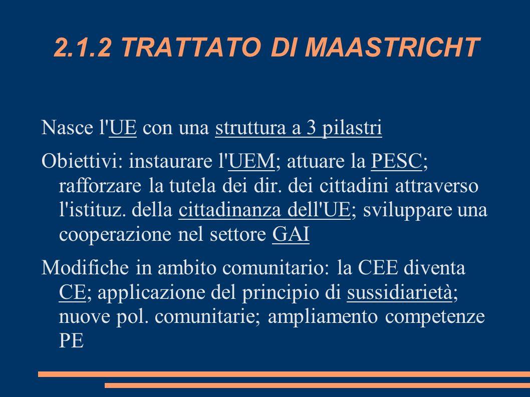 2.1.2 TRATTATO DI MAASTRICHT Nasce l'UE con una struttura a 3 pilastri Obiettivi: instaurare l'UEM; attuare la PESC; rafforzare la tutela dei dir. dei