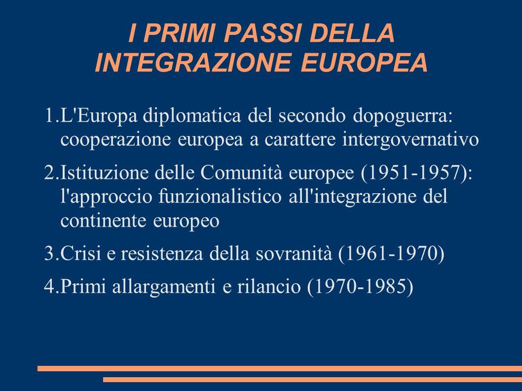 I PRIMI PASSI DELLA INTEGRAZIONE EUROPEA 1.L'Europa diplomatica del secondo dopoguerra: cooperazione europea a carattere intergovernativo 2.Istituzion