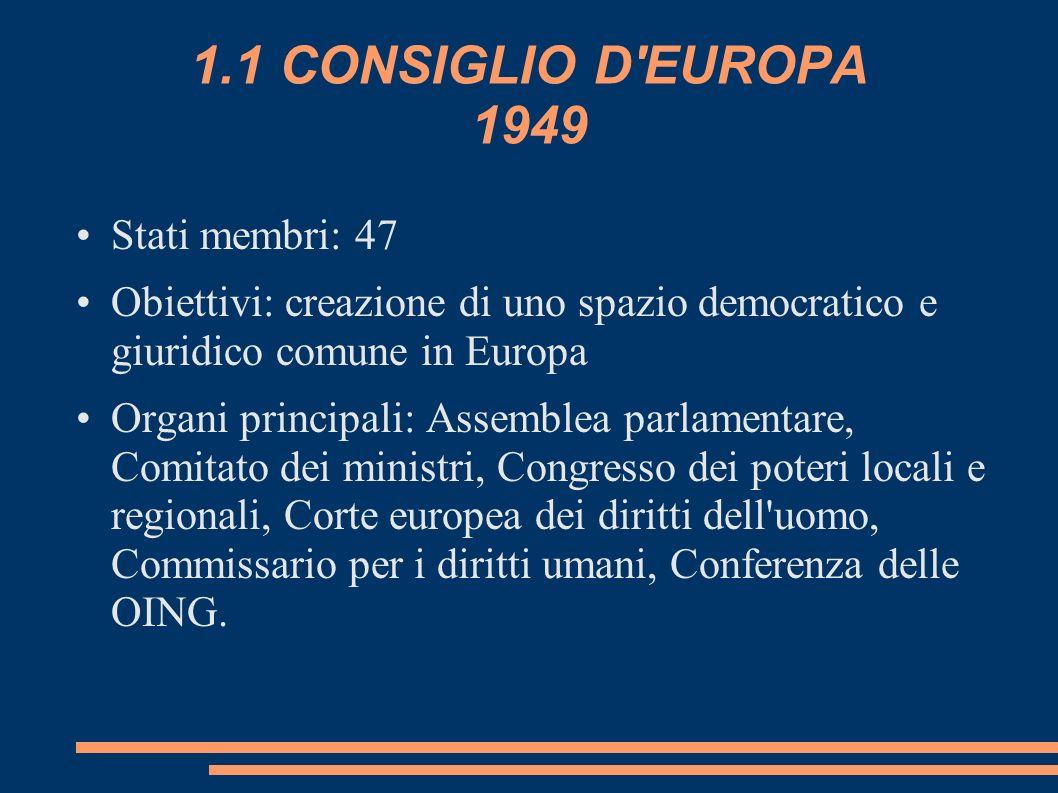 1.1 CONSIGLIO D'EUROPA 1949 Stati membri: 47 Obiettivi: creazione di uno spazio democratico e giuridico comune in Europa Organi principali: Assemblea