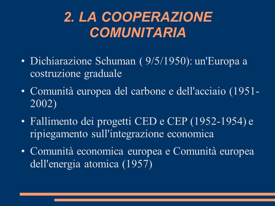 2. LA COOPERAZIONE COMUNITARIA Dichiarazione Schuman ( 9/5/1950): un'Europa a costruzione graduale Comunità europea del carbone e dell'acciaio (1951-