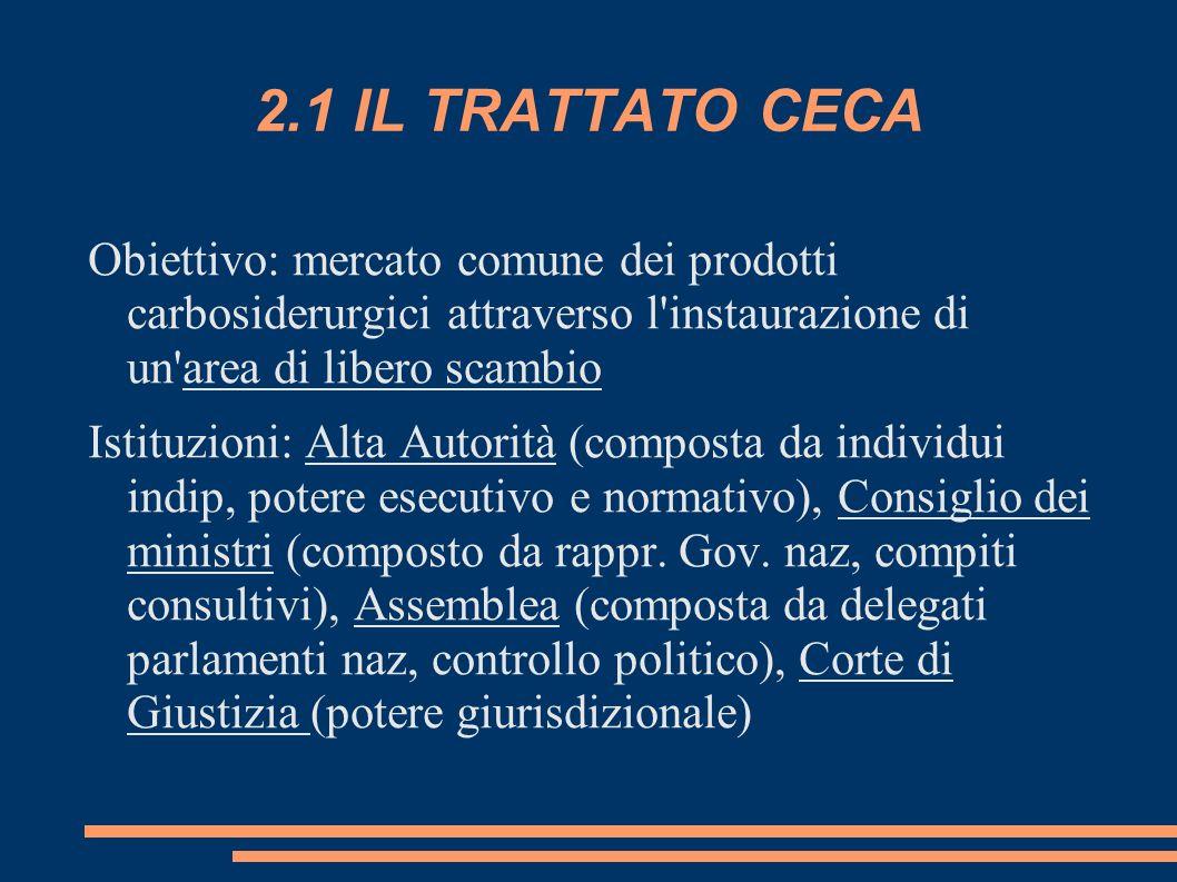 2.1 IL TRATTATO CECA Obiettivo: mercato comune dei prodotti carbosiderurgici attraverso l'instaurazione di un'area di libero scambio Istituzioni: Alta