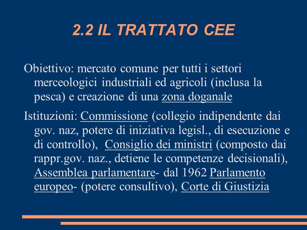 2.2 IL TRATTATO CEE Obiettivo: mercato comune per tutti i settori merceologici industriali ed agricoli (inclusa la pesca) e creazione di una zona doga