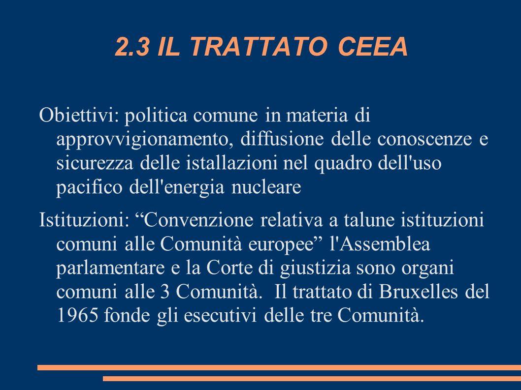 2.3 IL TRATTATO CEEA Obiettivi: politica comune in materia di approvvigionamento, diffusione delle conoscenze e sicurezza delle istallazioni nel quadr