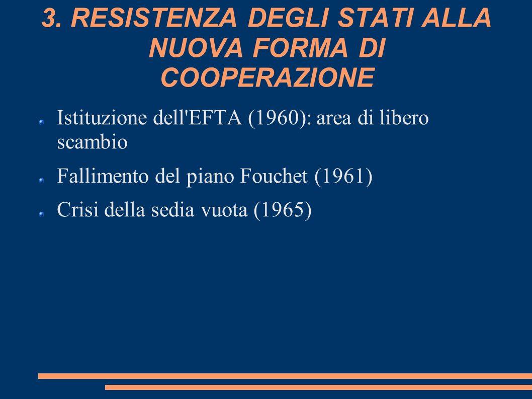 3. RESISTENZA DEGLI STATI ALLA NUOVA FORMA DI COOPERAZIONE Istituzione dell'EFTA (1960): area di libero scambio Fallimento del piano Fouchet (1961) Cr