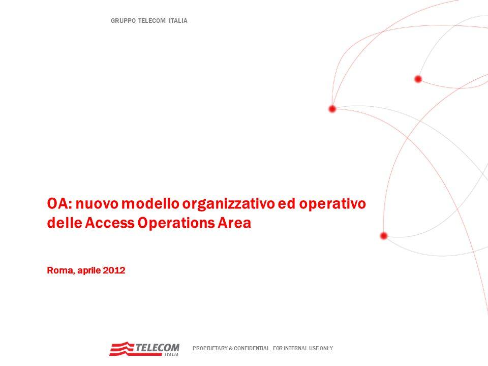 GRUPPO TELECOM ITALIA OA: nuovo modello organizzativo ed operativo delle Access Operations Area Roma, aprile 2012 PROPRIETARY & CONFIDENTIAL_FOR INTER