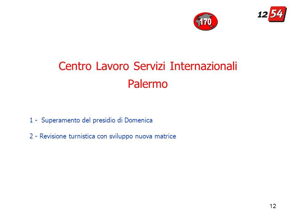 12 Centro Lavoro Servizi Internazionali Palermo 1 - Superamento del presidio di Domenica 2 - Revisione turnistica con sviluppo nuova matrice