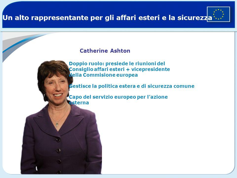 Un alto rappresentante per gli affari esteri e la sicurezza Catherine Ashton Doppio ruolo: presiede le riunioni del Consiglio affari esteri + vicepres