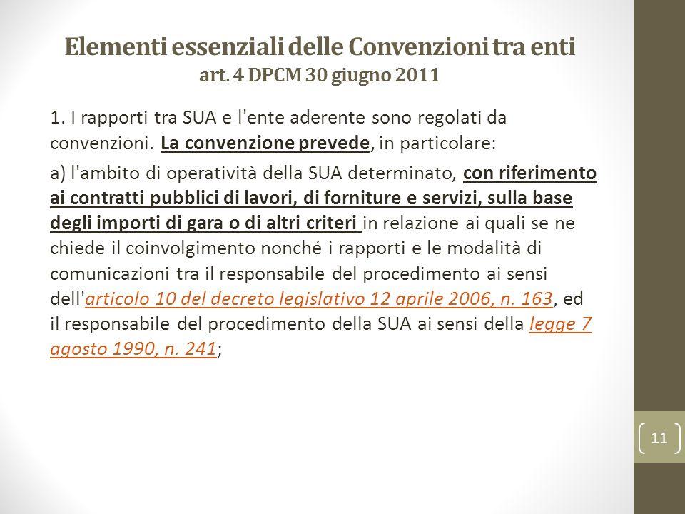 Elementi essenziali delle Convenzioni tra enti art. 4 DPCM 30 giugno 2011 1. I rapporti tra SUA e l'ente aderente sono regolati da convenzioni. La con