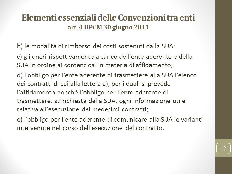 Elementi essenziali delle Convenzioni tra enti art. 4 DPCM 30 giugno 2011 b) le modalità di rimborso dei costi sostenuti dalla SUA; c) gli oneri rispe
