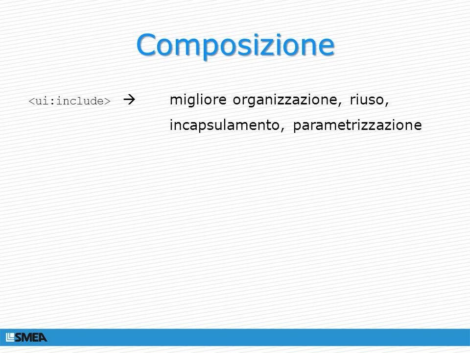 Composizione migliore organizzazione, riuso, incapsulamento, parametrizzazione