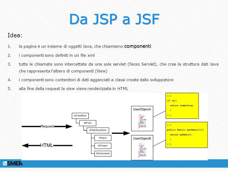 Da JSP a JSF Idea: componenti 1.la pagina è un insieme di oggetti Java, che chiamiamo componenti 2.i componenti sono definiti in un file xml 3.tutte l