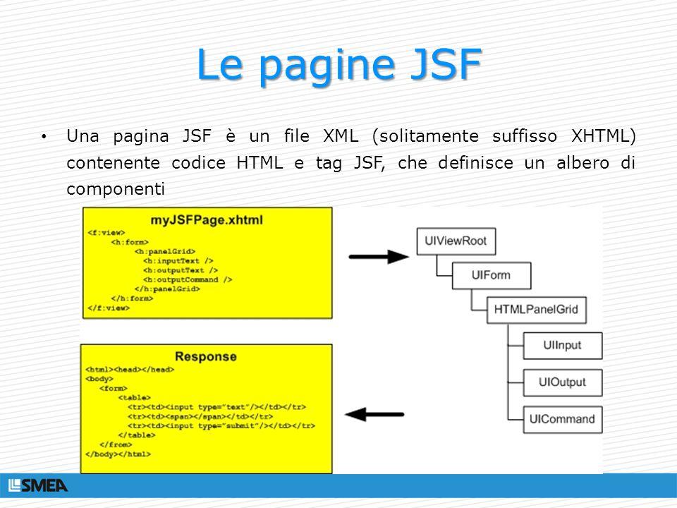 I componenti JSF Oggetti Java che implementano le interfacce del framework (UIComponent e sub) Si renderizzano in pezzi di html + javascript + risorse Possibile creare i propri, quindi possibile usare quelli fatti da altri: basta includere un JAR (opportunamente creato) Sostanzialmente tre tipologie: o INPUT metodi setter e getter del MB o OUTPUT metodi getter o ACTION metodi action (ma anche getter e setter)
