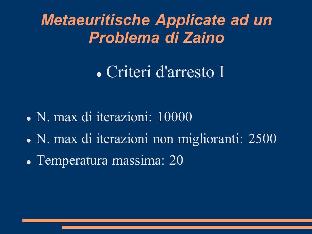 Metaeuritische Applicate ad un Problema di Zaino Criteri d'arresto I N. max di iterazioni: 10000 N. max di iterazioni non miglioranti: 2500 Temperatur