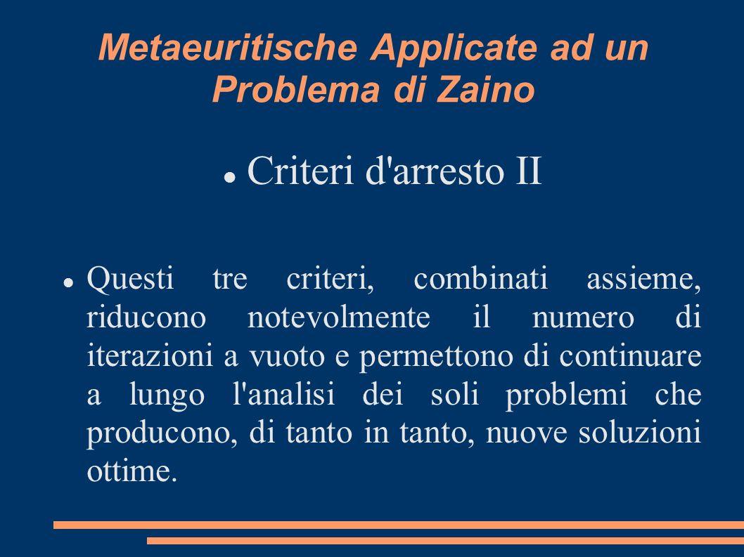 Metaeuritische Applicate ad un Problema di Zaino Criteri d'arresto II Questi tre criteri, combinati assieme, riducono notevolmente il numero di iteraz