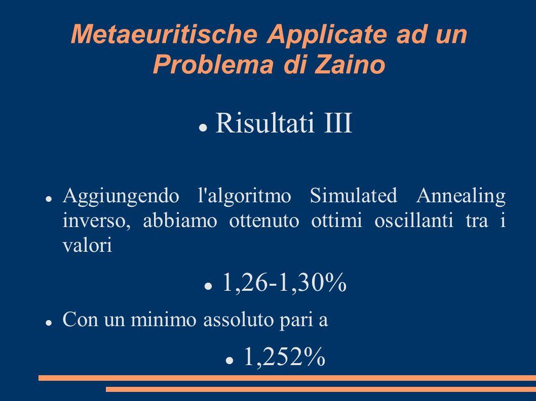 Metaeuritische Applicate ad un Problema di Zaino Risultati III Aggiungendo l algoritmo Simulated Annealing inverso, abbiamo ottenuto ottimi oscillanti tra i valori 1,26-1,30% Con un minimo assoluto pari a 1,252%