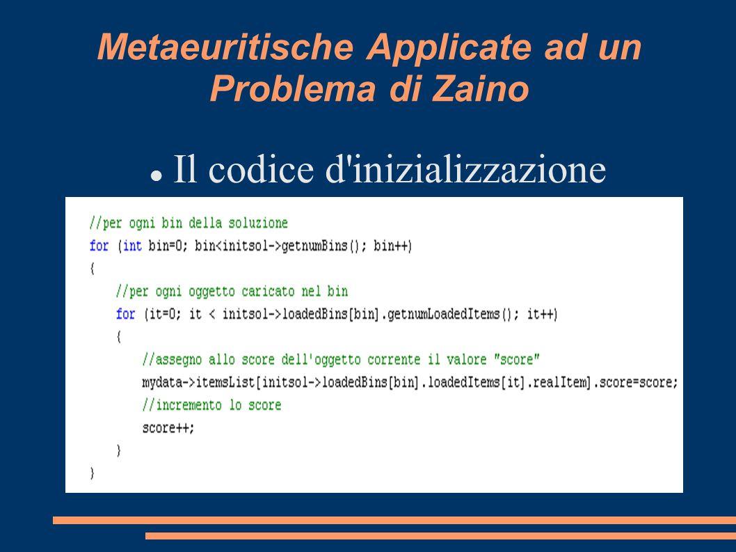 Metaeuritische Applicate ad un Problema di Zaino Il codice d'inizializzazione