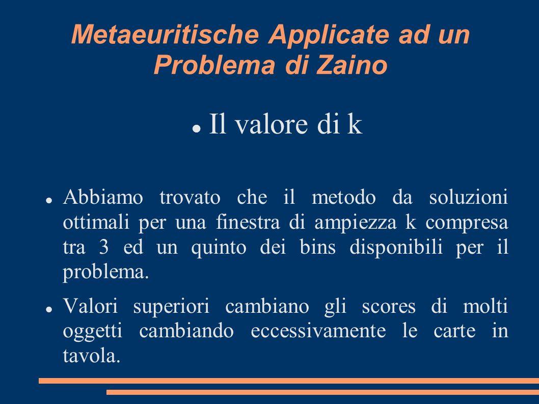 Metaeuritische Applicate ad un Problema di Zaino Il valore di k Abbiamo trovato che il metodo da soluzioni ottimali per una finestra di ampiezza k compresa tra 3 ed un quinto dei bins disponibili per il problema.