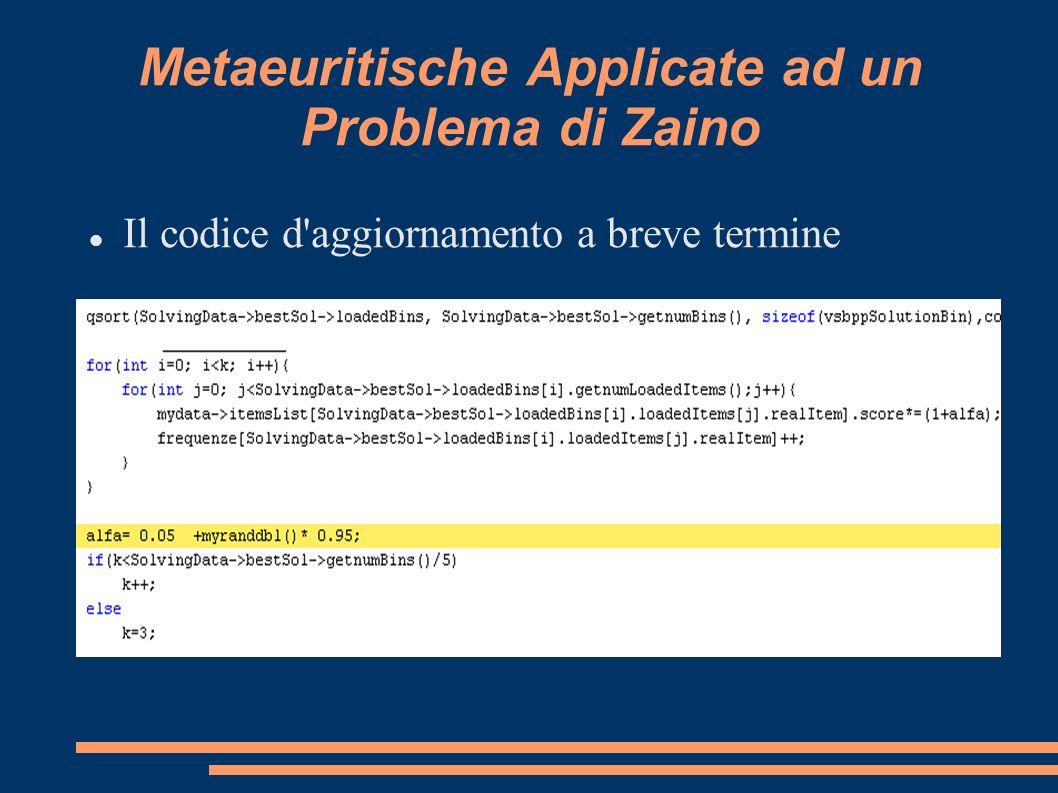 Metaeuritische Applicate ad un Problema di Zaino Il codice d aggiornamento a breve termine