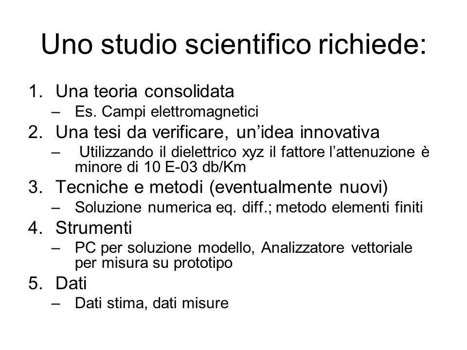 Uno studio scientifico nel settore ing.