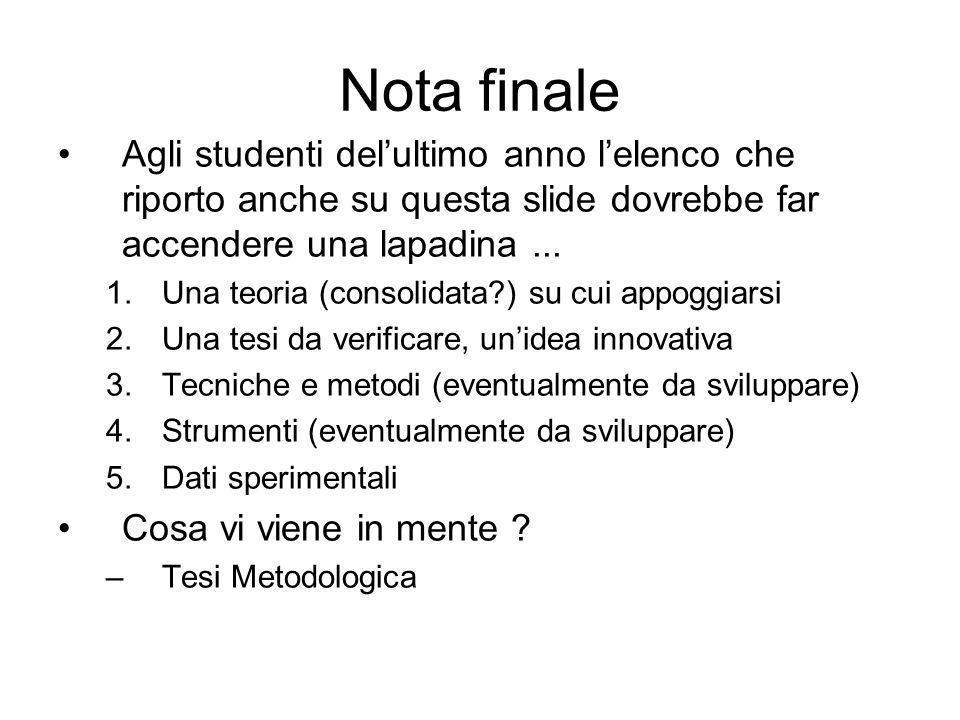 Nota finale Agli studenti delultimo anno lelenco che riporto anche su questa slide dovrebbe far accendere una lapadina...