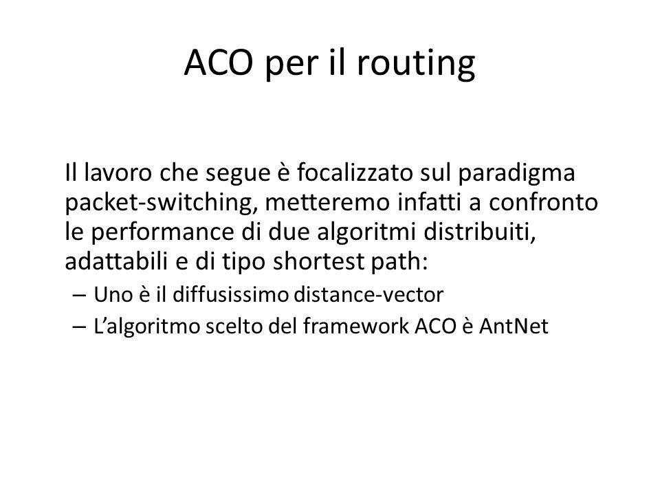 ACO per il routing Il lavoro che segue è focalizzato sul paradigma packet-switching, metteremo infatti a confronto le performance di due algoritmi distribuiti, adattabili e di tipo shortest path: – Uno è il diffusissimo distance-vector – Lalgoritmo scelto del framework ACO è AntNet
