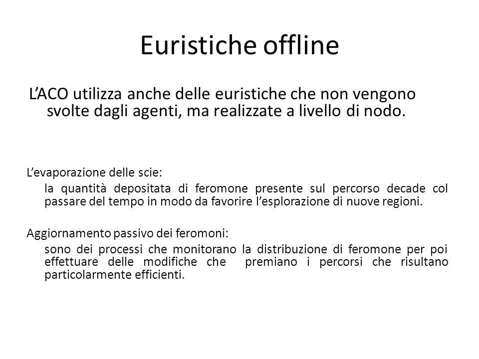 Euristiche offline LACO utilizza anche delle euristiche che non vengono svolte dagli agenti, ma realizzate a livello di nodo.