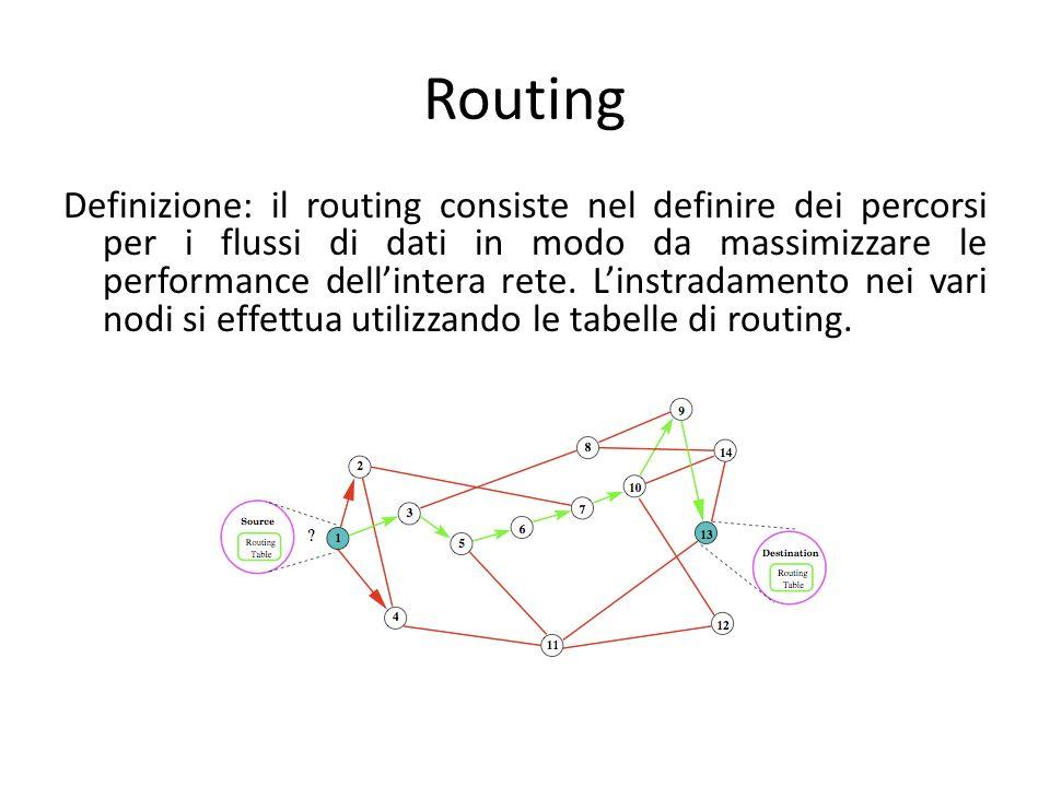 Routing Definizione: il routing consiste nel definire dei percorsi per i flussi di dati in modo da massimizzare le performance dellintera rete.