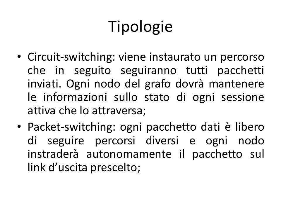 Tipologie Circuit-switching: viene instaurato un percorso che in seguito seguiranno tutti pacchetti inviati.