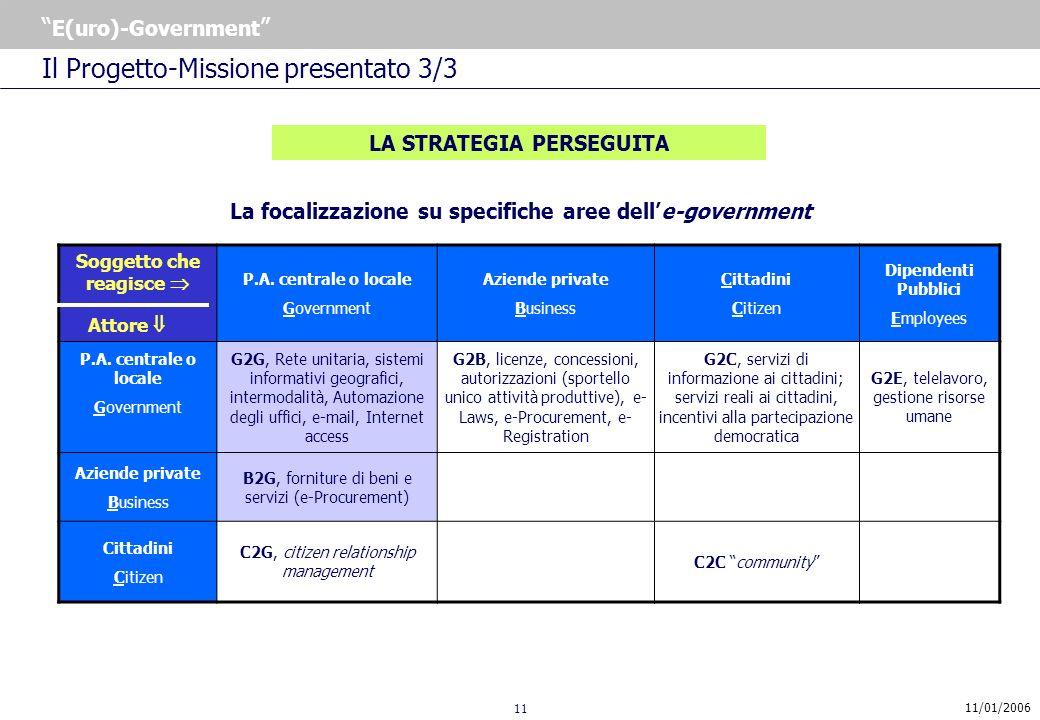 11 E(uro)-Government 11/01/2006 LA STRATEGIA PERSEGUITA Il Progetto-Missione presentato 3/3 La focalizzazione su specifiche aree delle-government Soggetto che reagisce P.A.