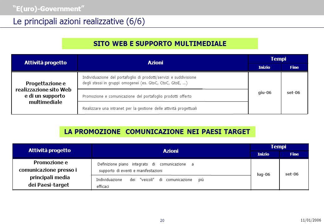 20 E(uro)-Government 11/01/2006 InizioFine Individuazione del portafoglio di prodotti/servizi e suddivisione degli stessi in gruppi omogenei (es.