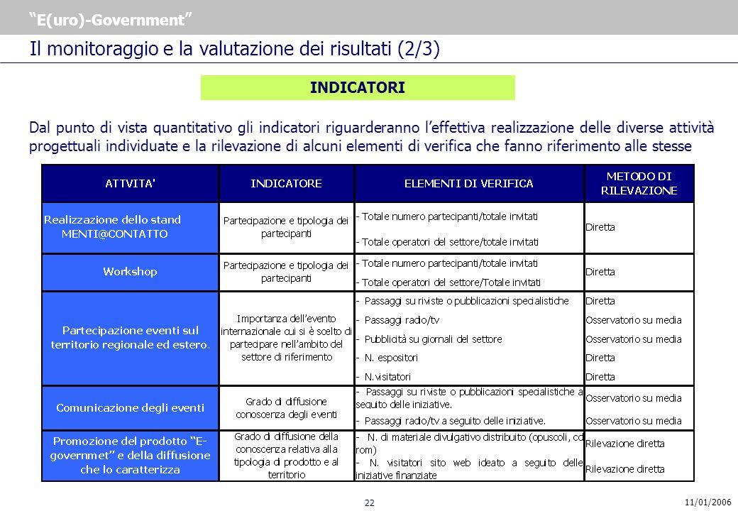22 E(uro)-Government 11/01/2006 Il monitoraggio e la valutazione dei risultati (2/3) INDICATORI Dal punto di vista quantitativo gli indicatori riguarderanno leffettiva realizzazione delle diverse attività progettuali individuate e la rilevazione di alcuni elementi di verifica che fanno riferimento alle stesse
