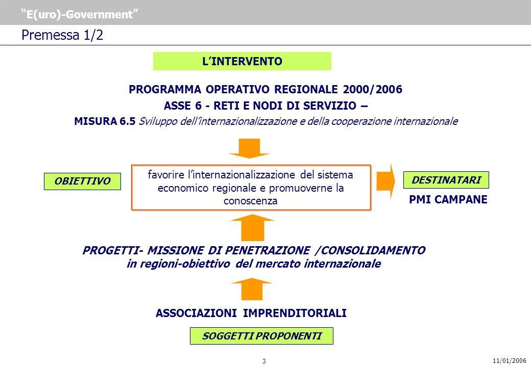 3 E(uro)-Government 11/01/2006 Premessa 1/2 LINTERVENTO PROGRAMMA OPERATIVO REGIONALE 2000/2006 ASSE 6 - RETI E NODI DI SERVIZIO – MISURA 6.5 Sviluppo dellinternazionalizzazione e della cooperazione internazionale PROGETTI- MISSIONE DI PENETRAZIONE /CONSOLIDAMENTO in regioni-obiettivo del mercato internazionale favorire linternazionalizzazione del sistema economico regionale e promuoverne la conoscenza ASSOCIAZIONI IMPRENDITORIALI OBIETTIVO SOGGETTI PROPONENTI PMI CAMPANE DESTINATARI